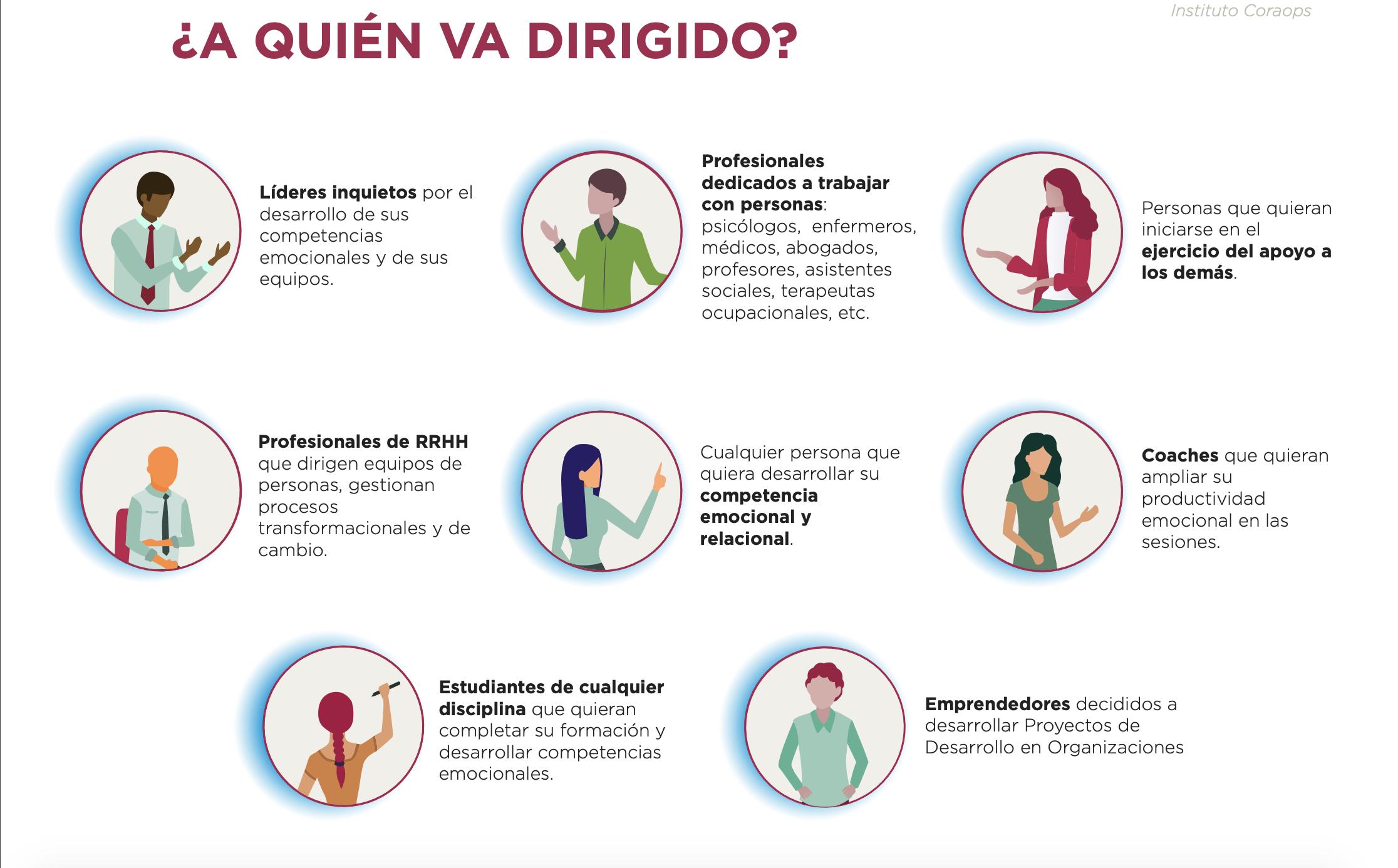 Infografía curso de mindfulness